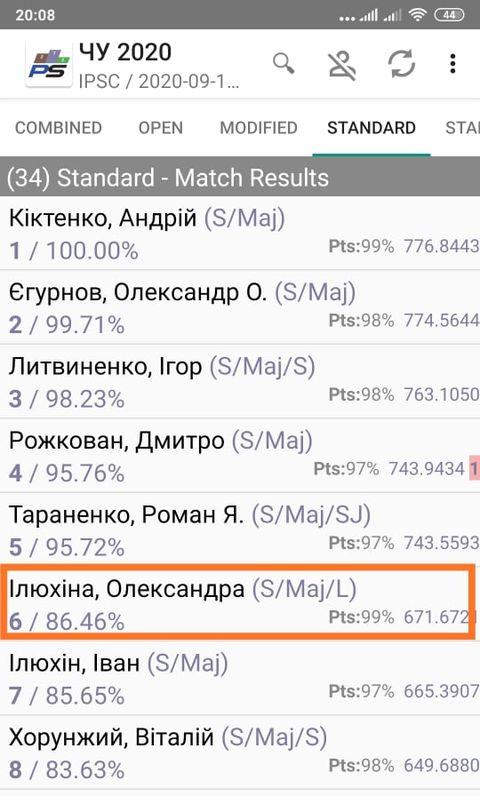 чемпіонат України з практичної стрільби з рушниці. фото