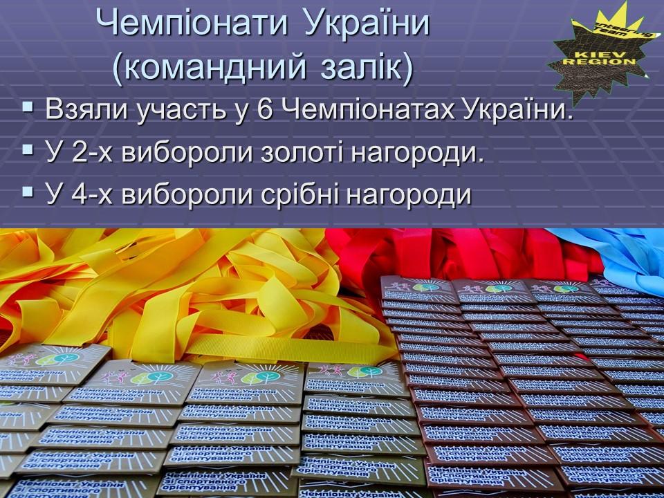 Kiev Region, спортивне орієнтування. Фото