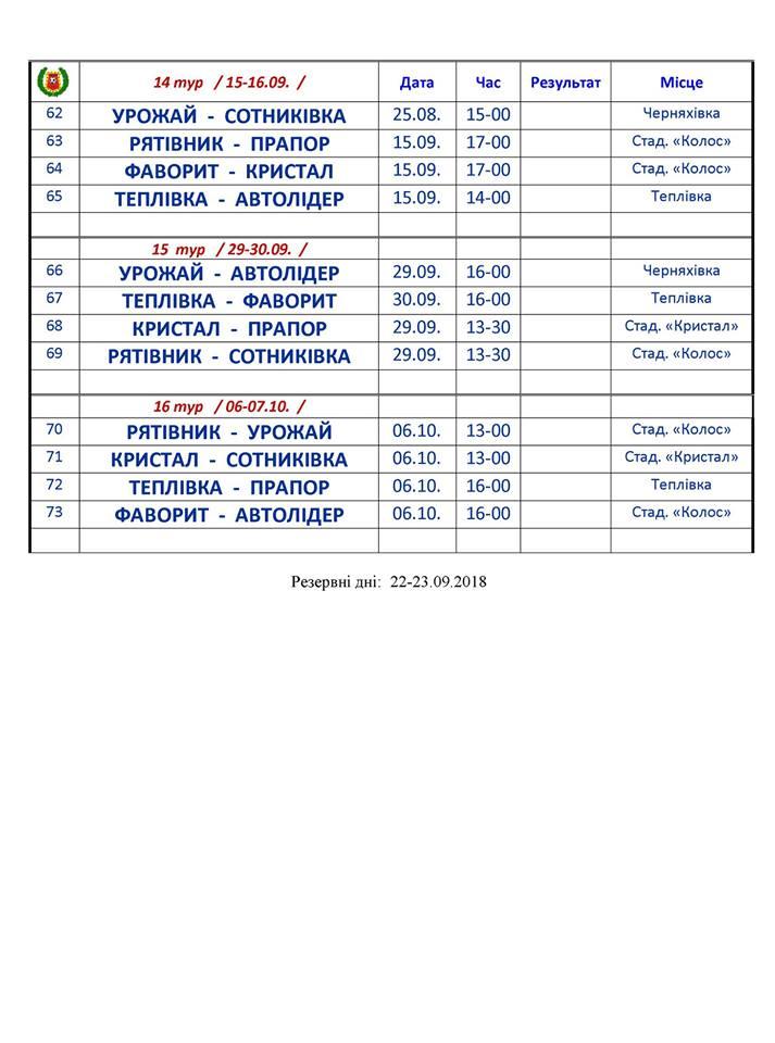 Календар чемпіонату Яготинського району з футболу сезону-2018. Фото