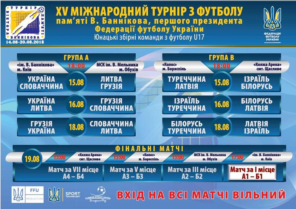 XV Міжнародний турнір з футболу пам'яті Баннікова. Фото