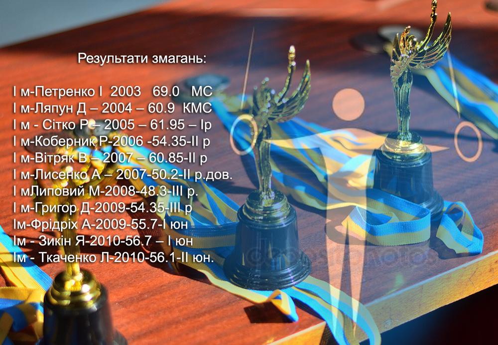 Чемпіонат Білої Церкви зі спортивної гімнастики. Фото