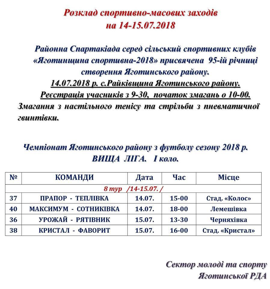 """Спартакіада \""""Яготинщина спортивна\"""". Афіша"""